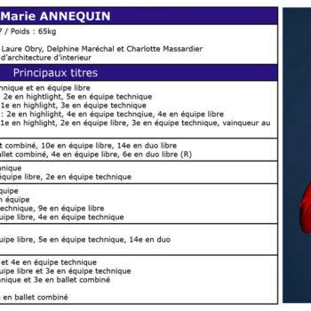 Palmarès de Marie Annequin