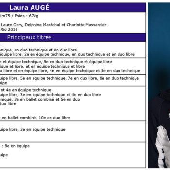 Palmarès de Laura AUGÉ