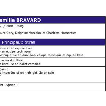 Palmarès de Camille BRAVARD