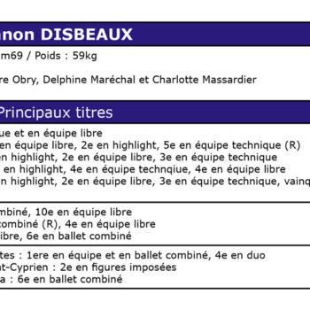 Palmarès de Manon DISBEAUX