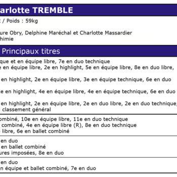 Palmarès de Charlotte TREMBLE