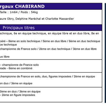 Palmarès de Margaux CHABIRAND